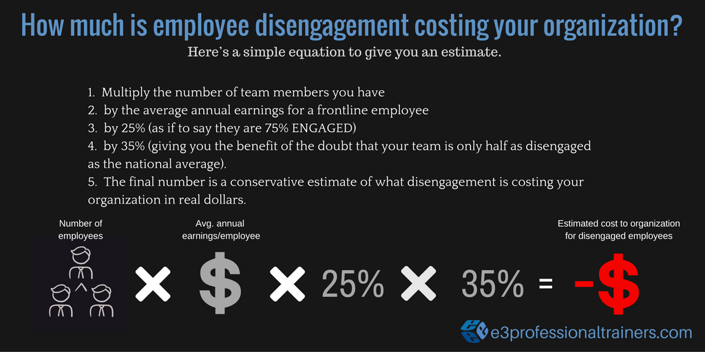 how-much-is-employee-disengagement-costing-your-organization-2